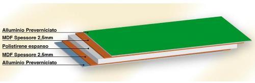 Scheda tecnica pannelli strutturali ep for Torterolo porte blindate scheda tecnica
